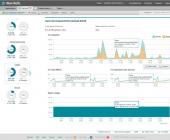New Relic: Application Performance Management Software