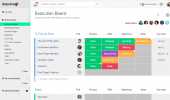 DaPulse: Visual Project Management Software