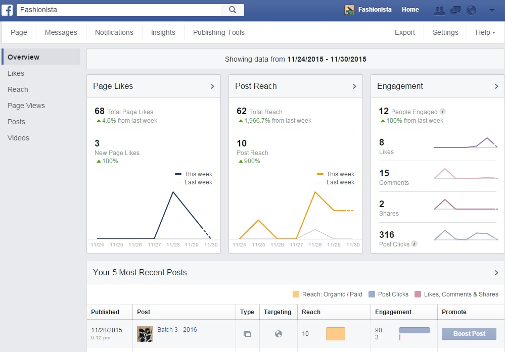 Facebook Pages: Your Business' Public Profile