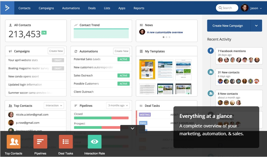 ActiveCampaign: Marketing Automation for Small Business