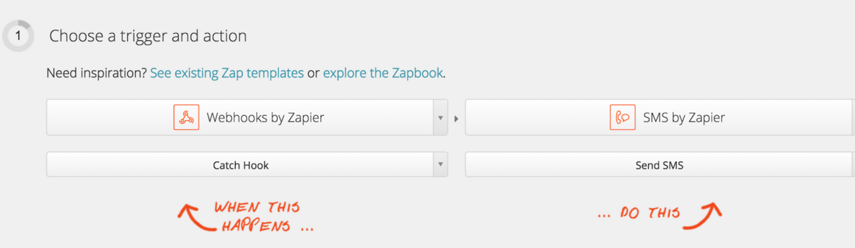 SMS by Zapier: Free Built-in SMS Action for a Zap