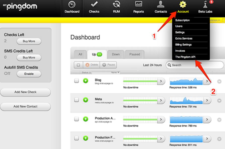 Pingdom: Website Monitoring Tool