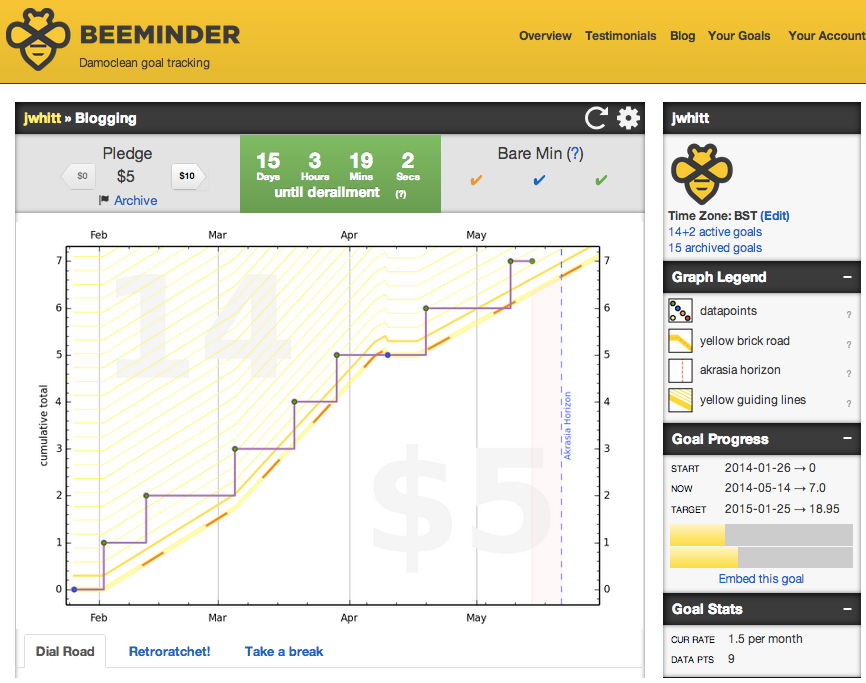 Track Your Goals with Beeminder