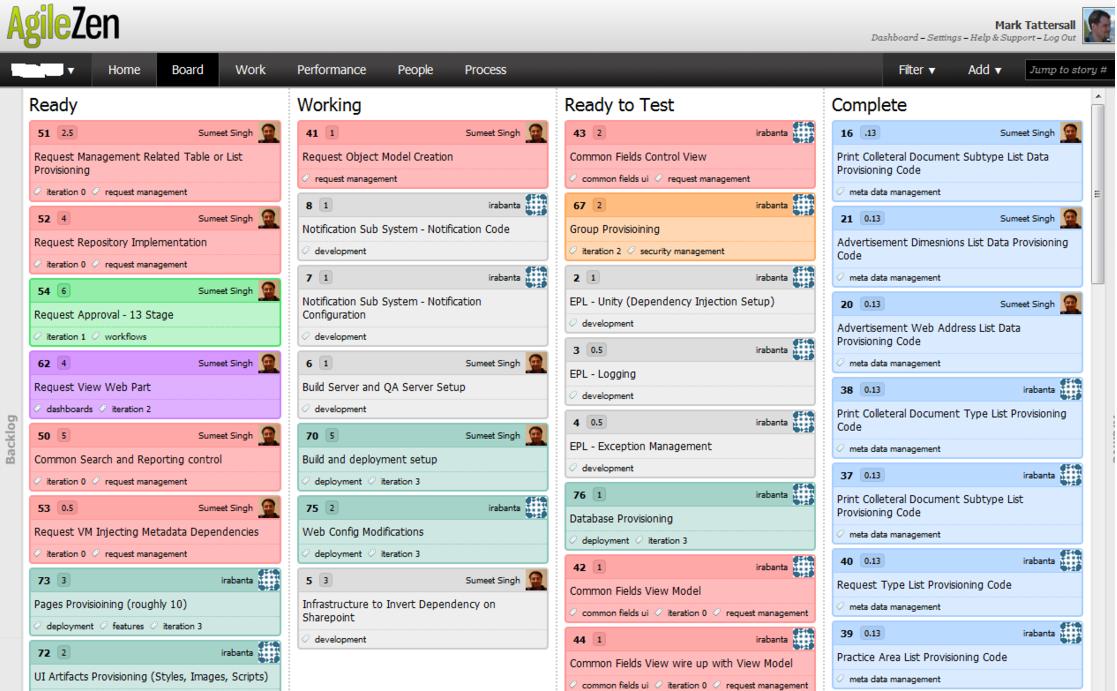 Agilezen: Visual Project Management Software